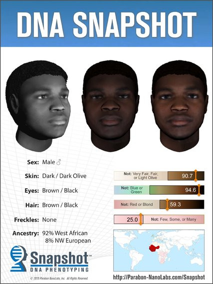 From NYTimes. Original caption read: The police in Columbia, S.C.,  released this sketch of a possible suspect based on DNA left at the crime scene. Parabon NanoLabs, which made the image, has begun offering DNA phenotyping services to law enforcement agencies.
