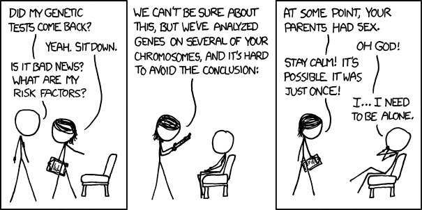 Genetic Analysis XKCD